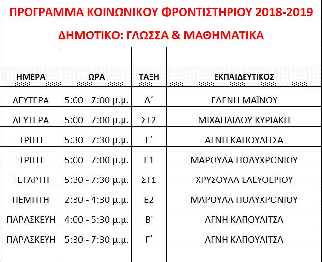 ΔΗΜΟΤΙΚΟ 2018-19
